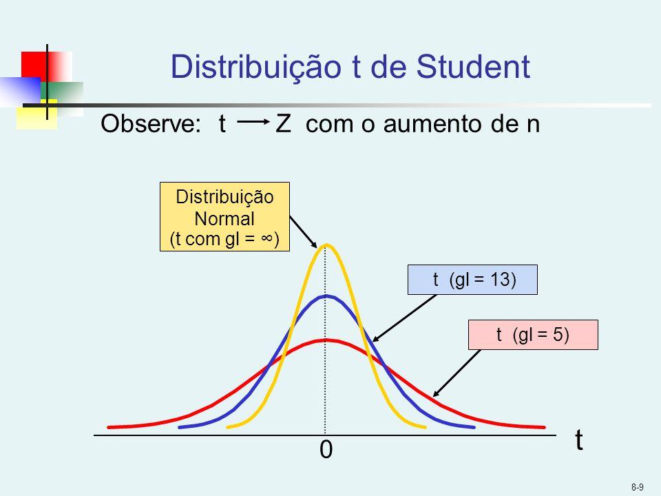Distribuição t de Student