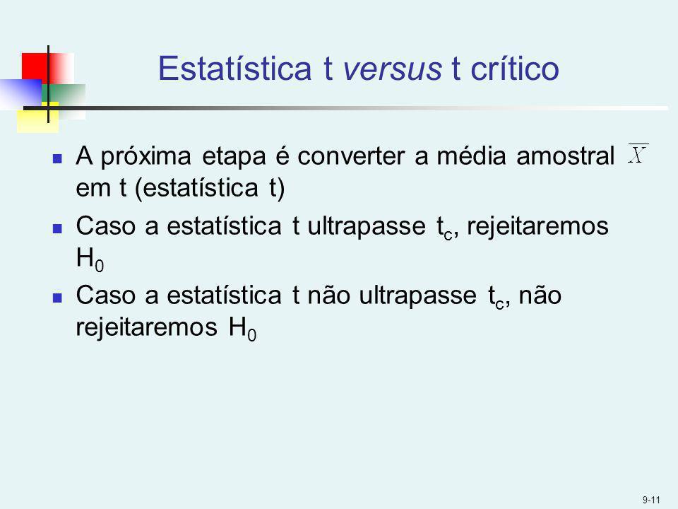 Estatística t versus t crítico