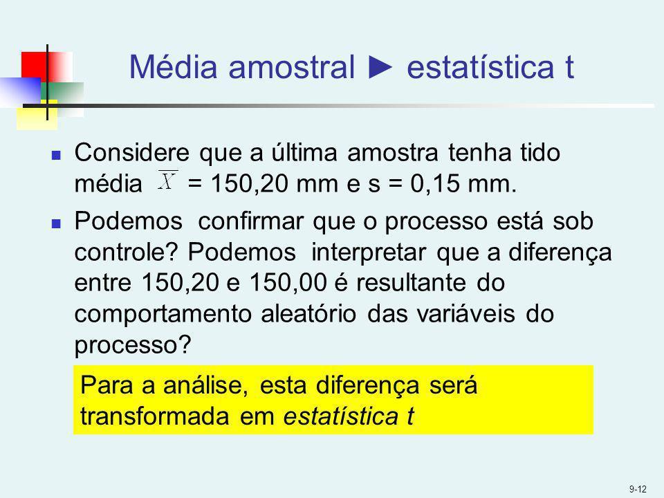 Média amostral ► estatística t