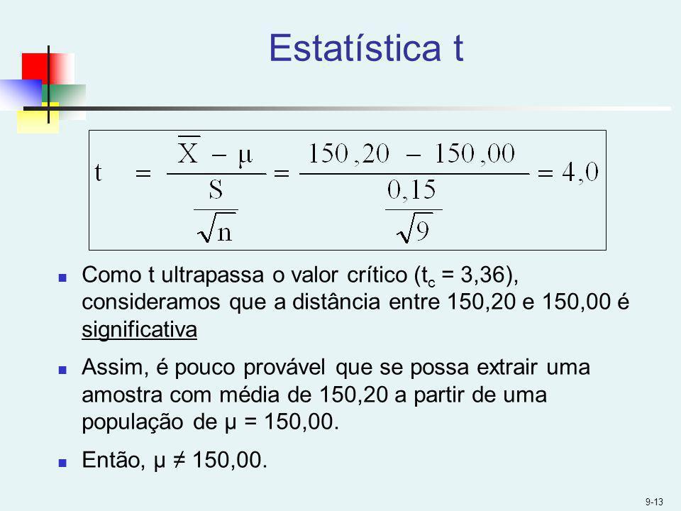 Estatística t Como t ultrapassa o valor crítico (tc = 3,36), consideramos que a distância entre 150,20 e 150,00 é significativa.