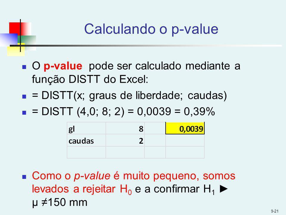 Calculando o p-value O p-value pode ser calculado mediante a função DISTT do Excel: = DISTT(x; graus de liberdade; caudas)