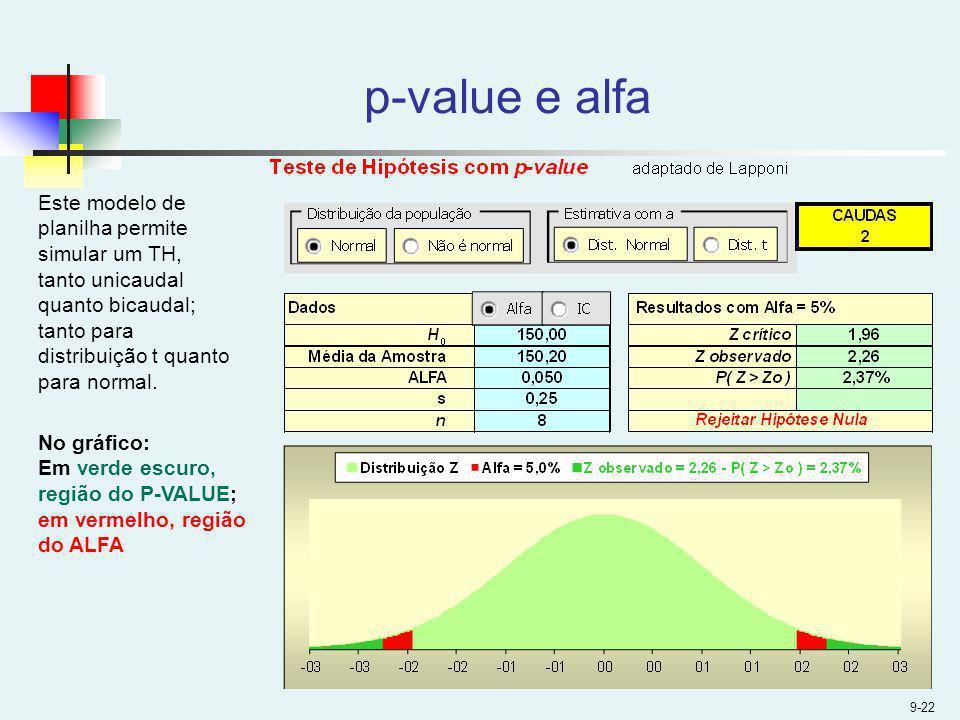 p-value e alfa Este modelo de planilha permite simular um TH, tanto unicaudal quanto bicaudal; tanto para distribuição t quanto para normal.
