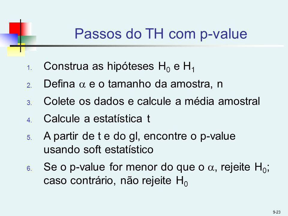 Passos do TH com p-value