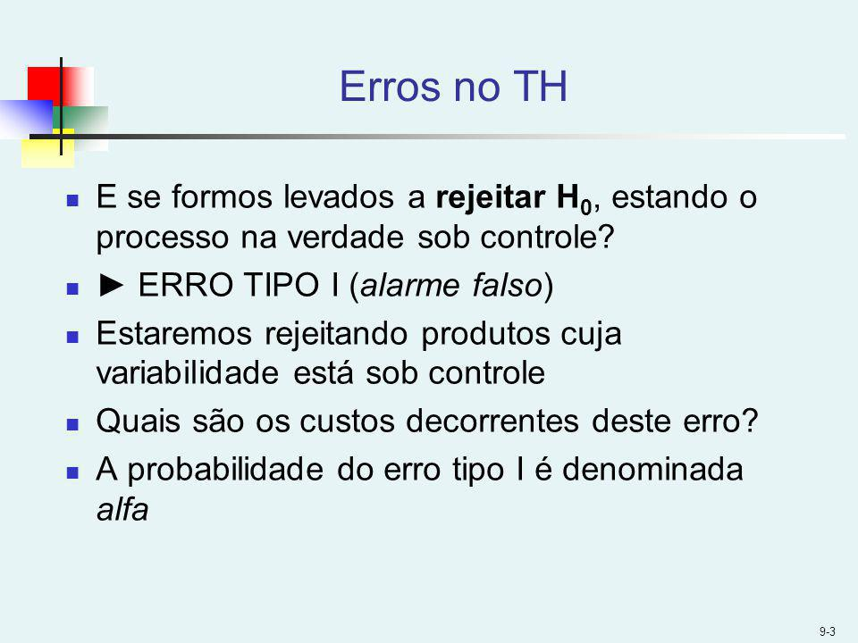 Erros no TH E se formos levados a rejeitar H0, estando o processo na verdade sob controle ► ERRO TIPO I (alarme falso)