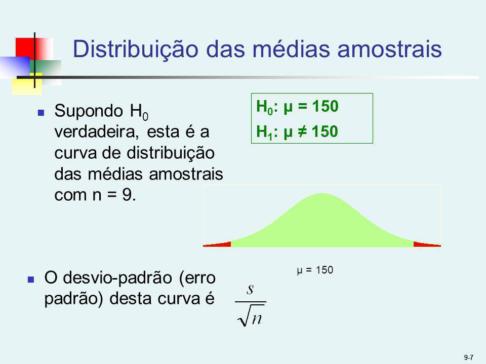 Distribuição das médias amostrais