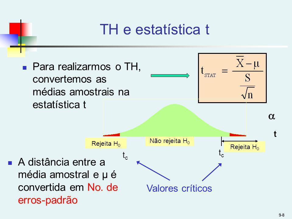TH e estatística t Para realizarmos o TH, convertemos as médias amostrais na estatística t. a. t.
