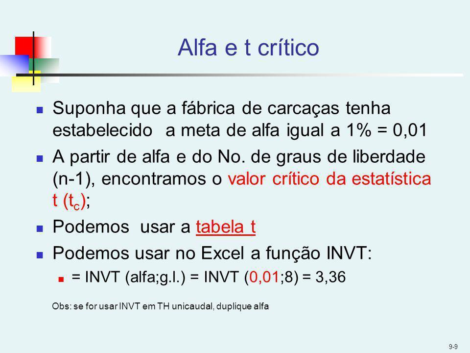 Alfa e t crítico Suponha que a fábrica de carcaças tenha estabelecido a meta de alfa igual a 1% = 0,01.