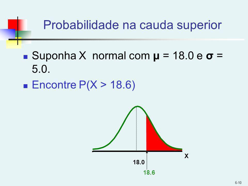 Probabilidade na cauda superior