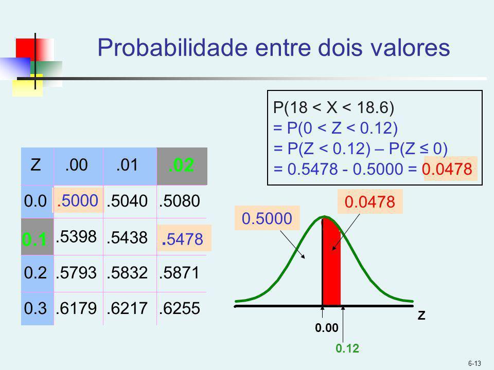 Probabilidade entre dois valores