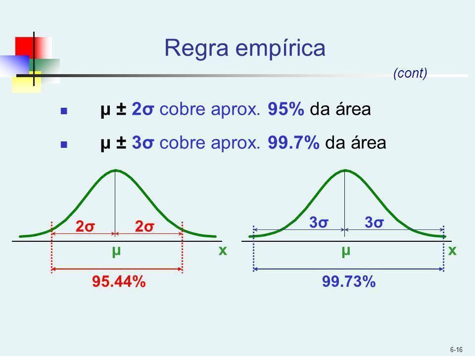 Regra empírica μ ± 2σ cobre aprox. 95% da área
