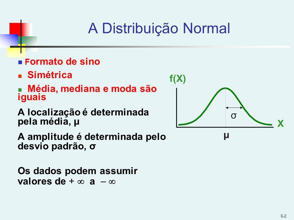 A Distribuição Normal Simétrica Média, mediana e moda são iguais f(X)