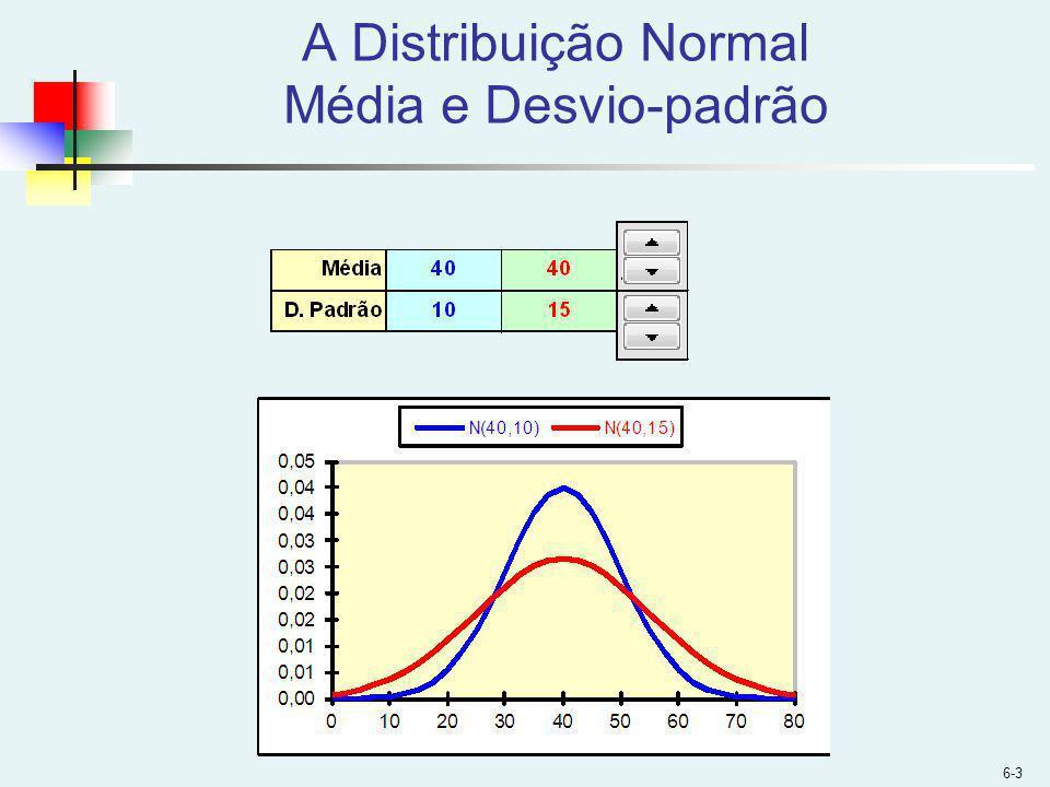 A Distribuição Normal Média e Desvio-padrão