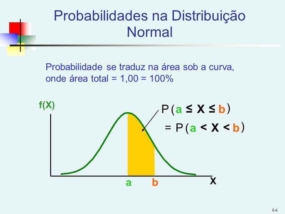 Probabilidades na Distribuição Normal