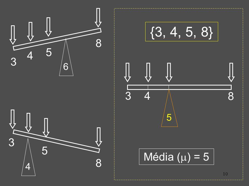 6 {3, 4, 5, 8} 8 5 4 3 5 3 4 8 4 3 5 Média () = 5 8