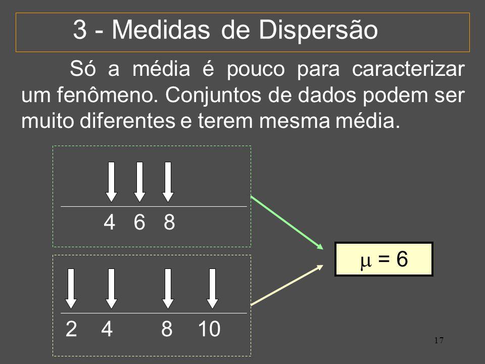 3 - Medidas de Dispersão Só a média é pouco para caracterizar um fenômeno. Conjuntos de dados podem ser muito diferentes e terem mesma média.