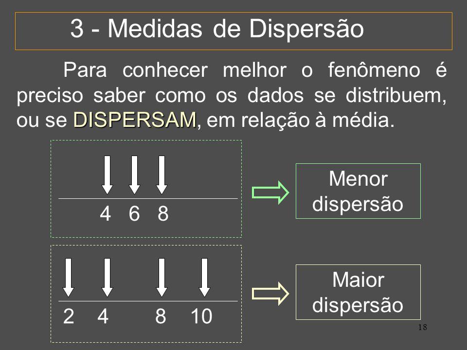 3 - Medidas de Dispersão Para conhecer melhor o fenômeno é preciso saber como os dados se distribuem, ou se DISPERSAM, em relação à média.