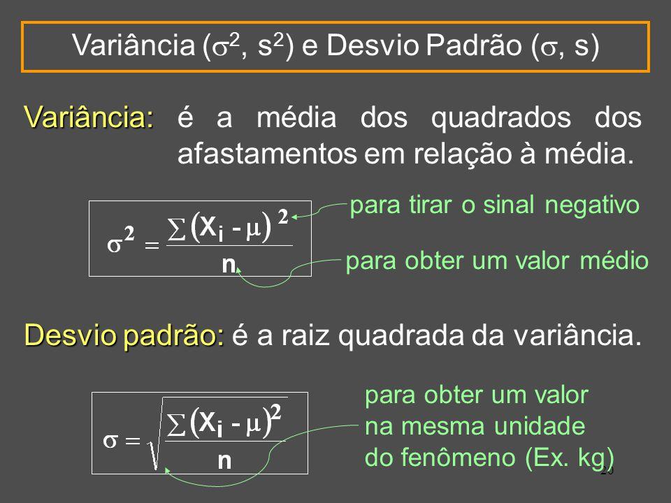 Variância (2, s2) e Desvio Padrão (, s)