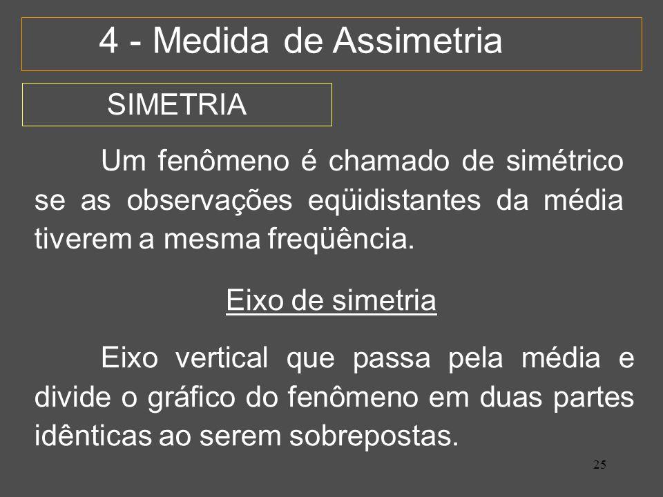 4 - Medida de Assimetria SIMETRIA