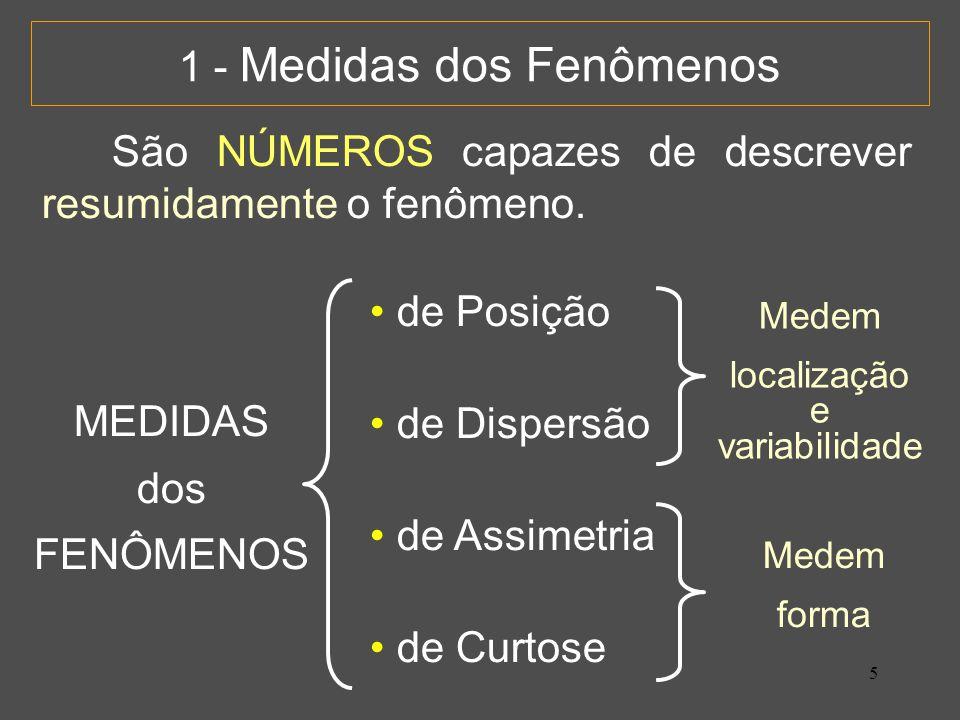 1 - Medidas dos Fenômenos