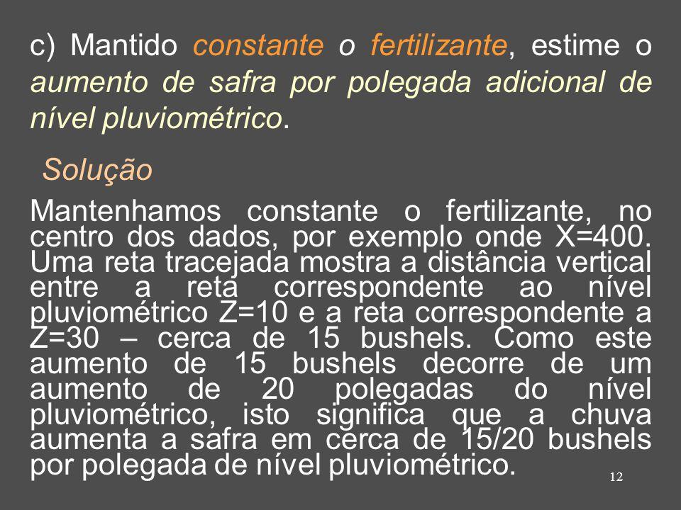 c) Mantido constante o fertilizante, estime o aumento de safra por polegada adicional de nível pluviométrico.