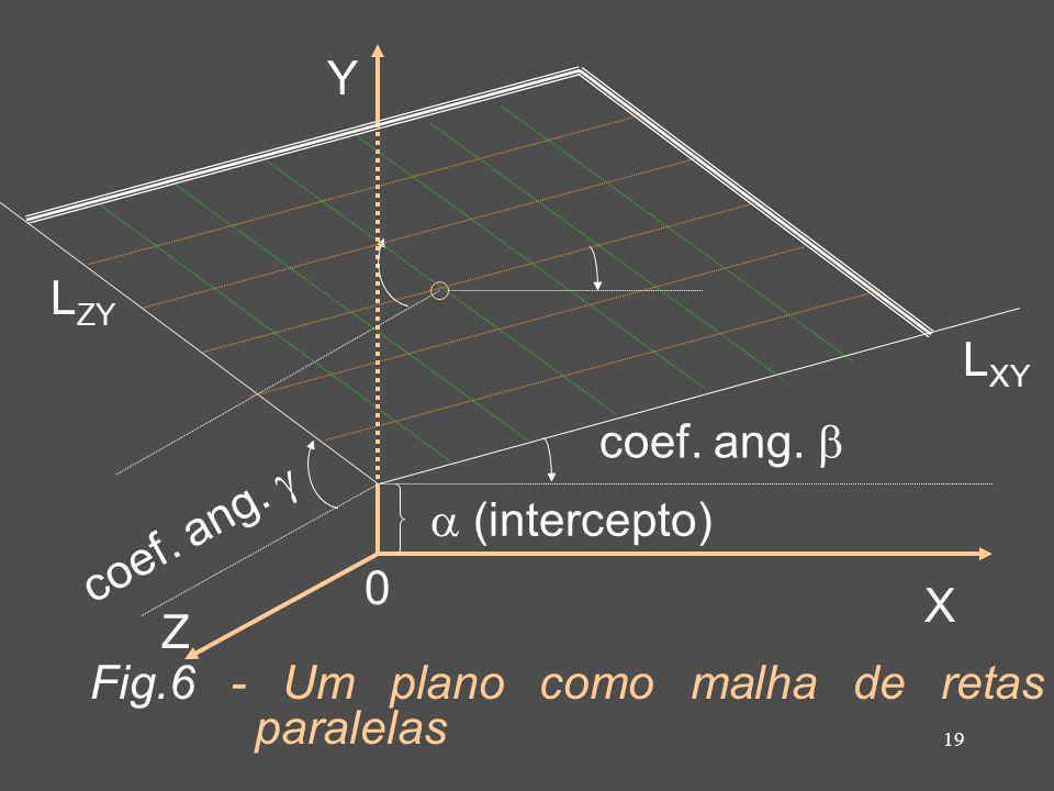 Y LZY. LXY. coef. ang.  coef. ang.   (intercepto) X.