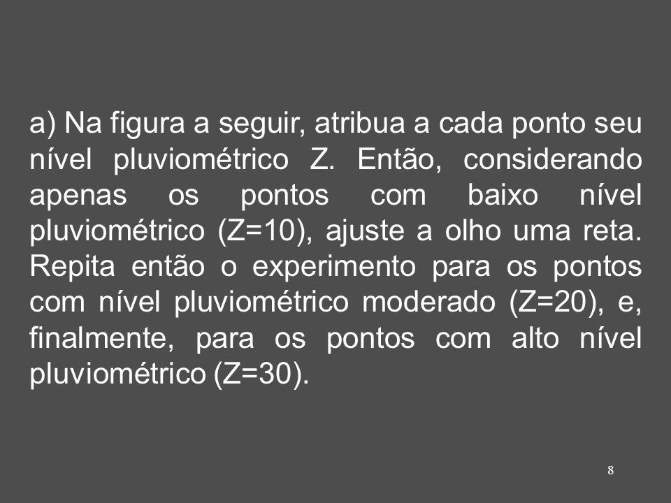 a) Na figura a seguir, atribua a cada ponto seu nível pluviométrico Z