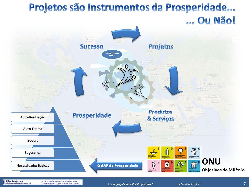 Projetos são Instrumentos da Prosperidade... ... Ou Não!