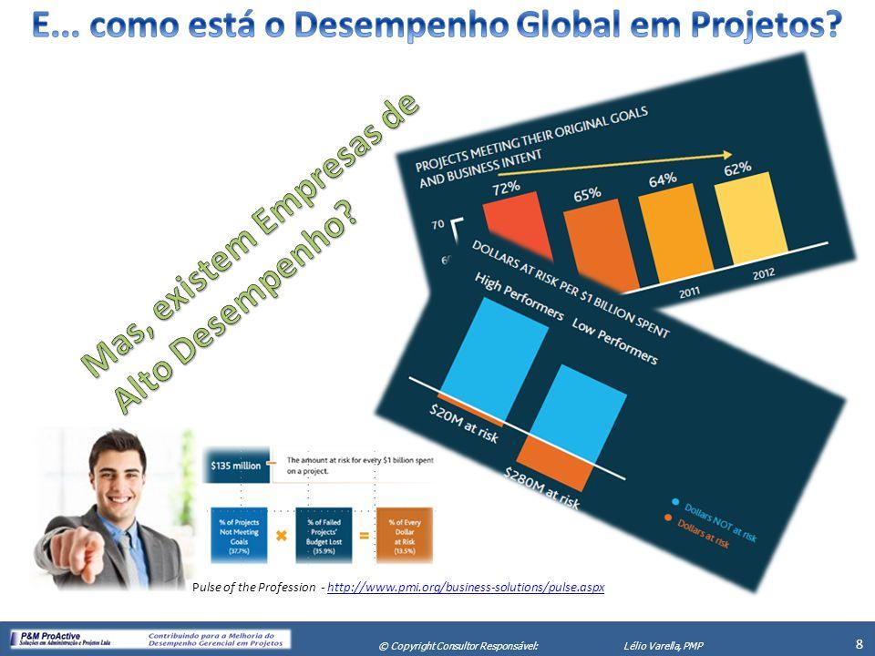 E... como está o Desempenho Global em Projetos