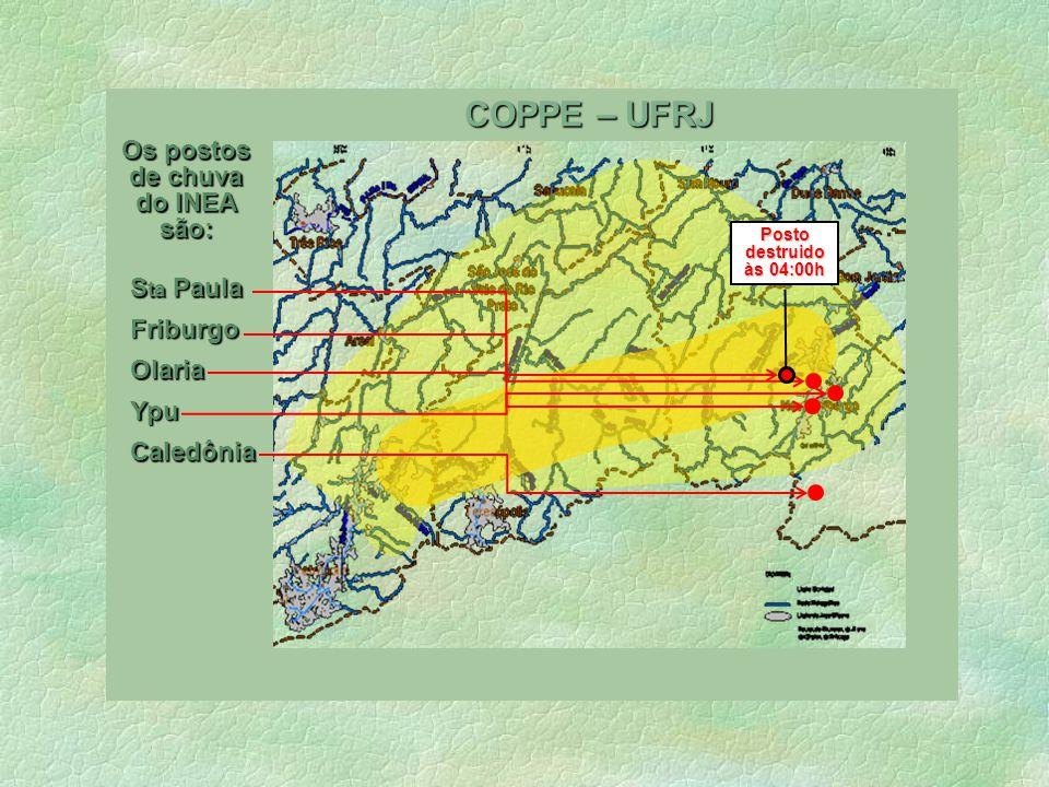 Os postos de chuva do INEA são:
