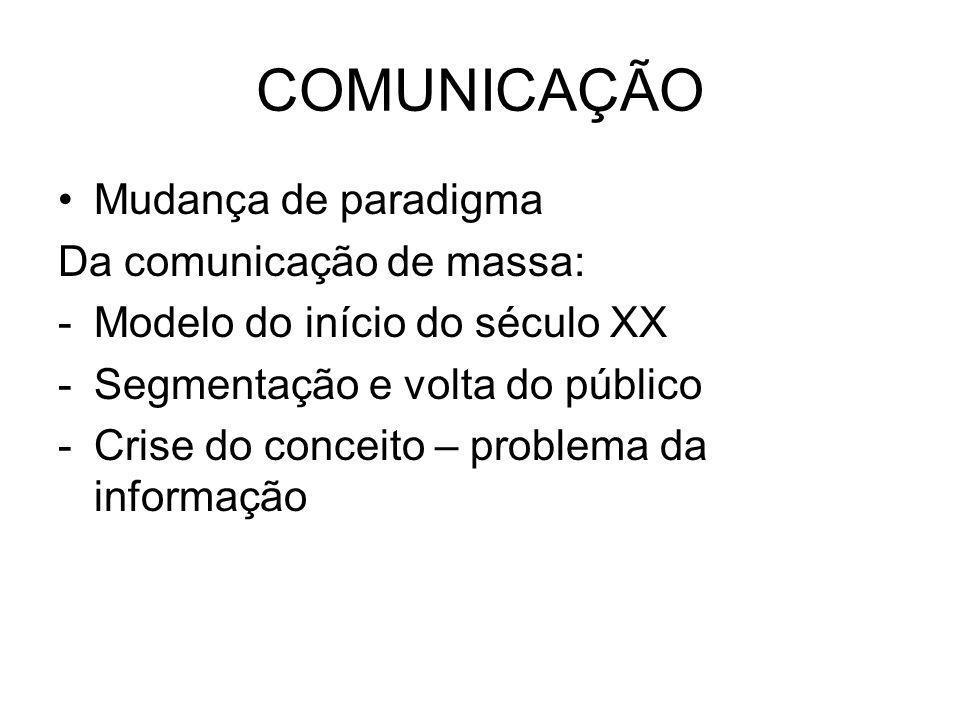 COMUNICAÇÃO Mudança de paradigma Da comunicação de massa: