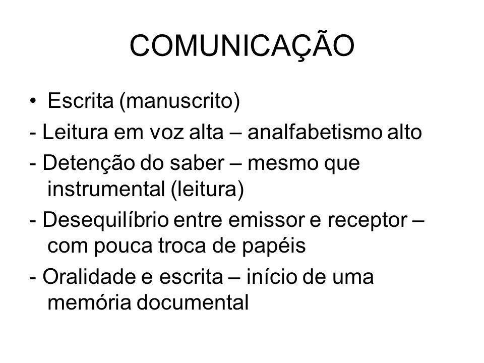 COMUNICAÇÃO Escrita (manuscrito)