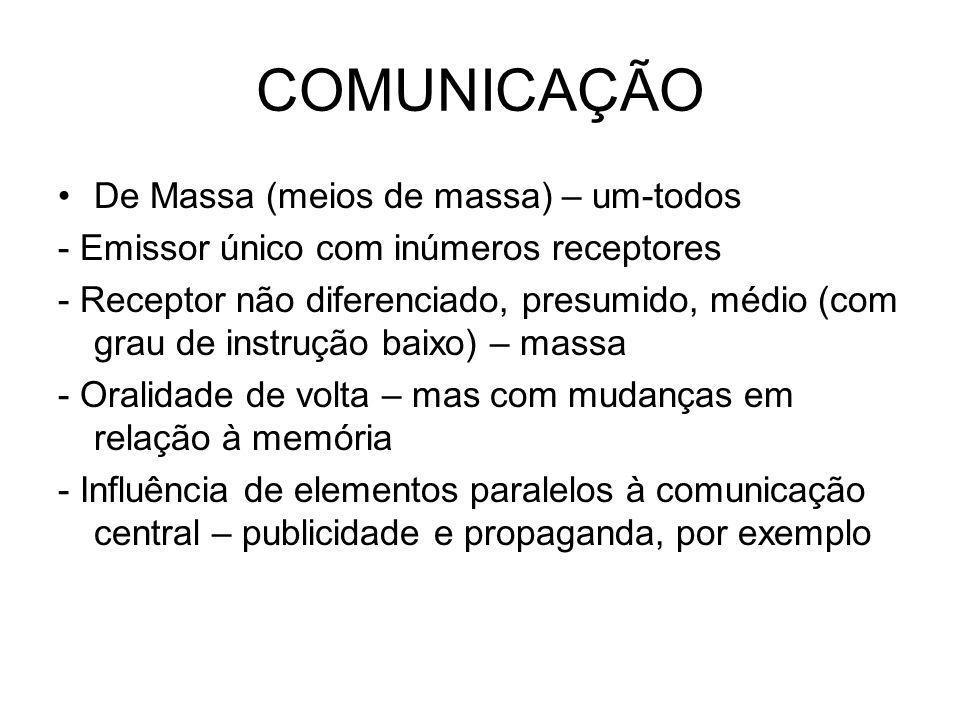 COMUNICAÇÃO De Massa (meios de massa) – um-todos