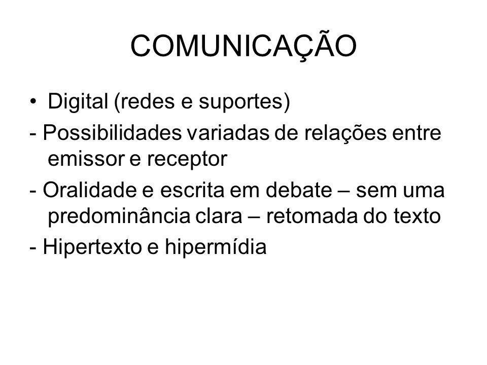 COMUNICAÇÃO Digital (redes e suportes)