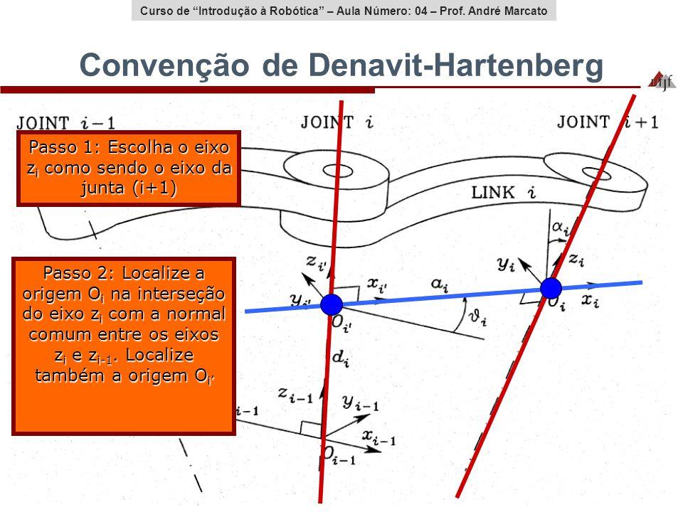 Convenção de Denavit-Hartenberg