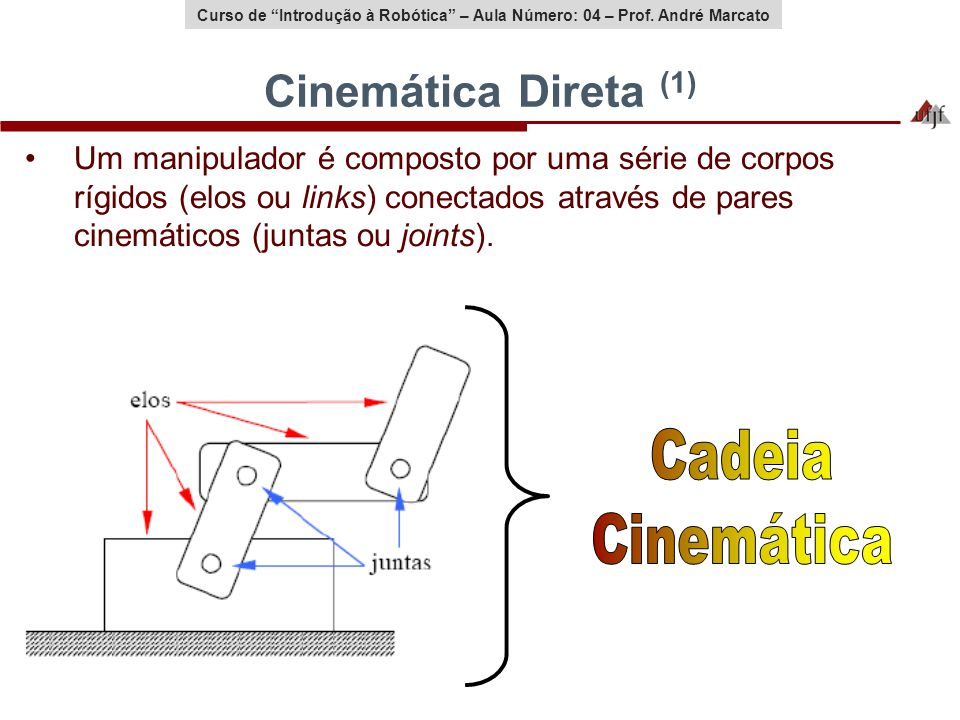 Cadeia Cinemática Cinemática Direta (1)