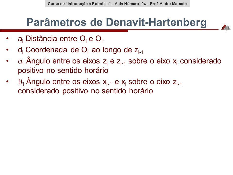 Parâmetros de Denavit-Hartenberg