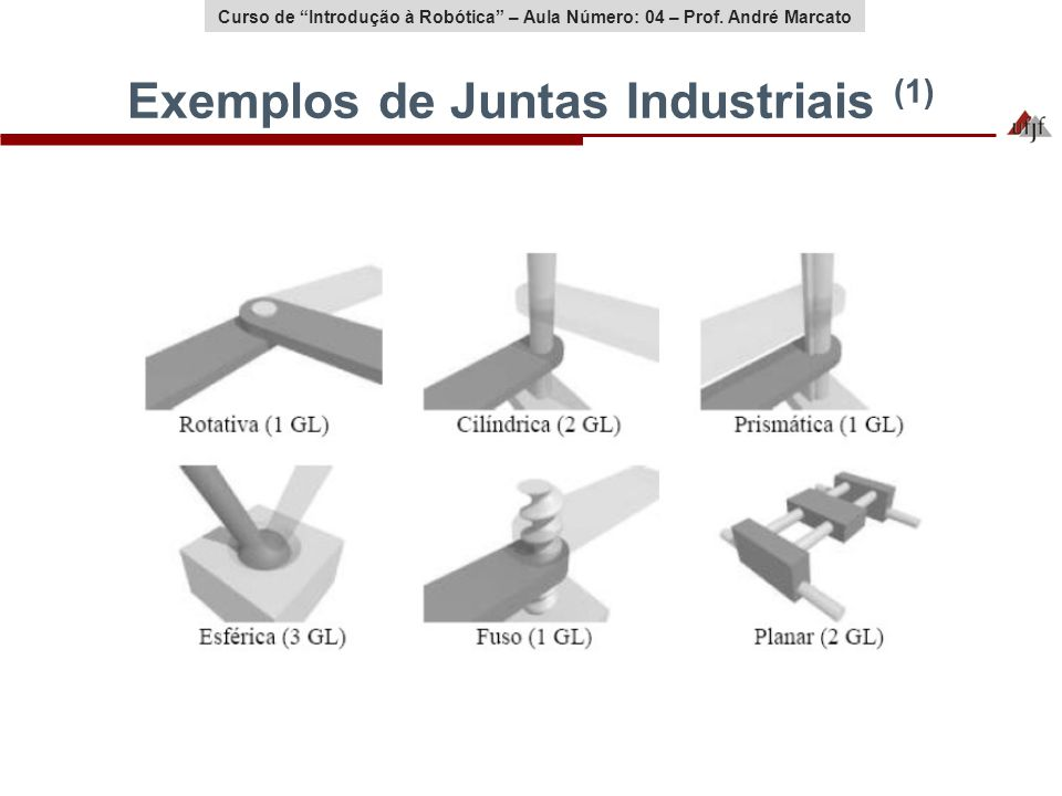 Exemplos de Juntas Industriais (1)
