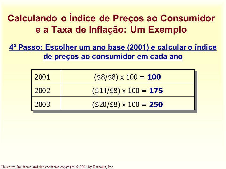 Calculando o Índice de Preços ao Consumidor e a Taxa de Inflação: Um Exemplo