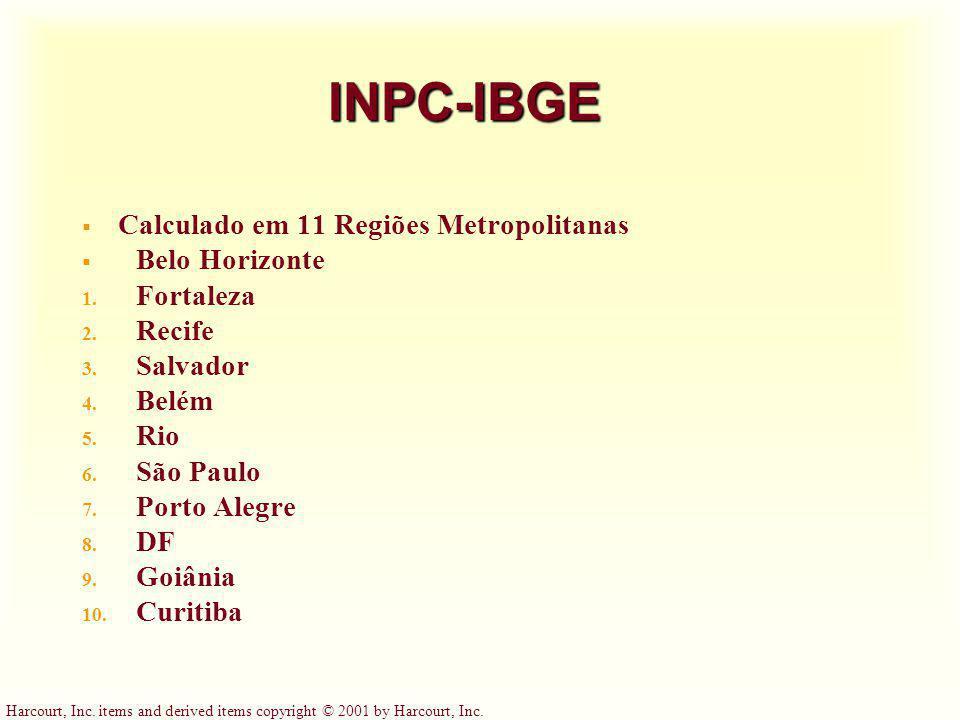 INPC-IBGE Calculado em 11 Regiões Metropolitanas Belo Horizonte