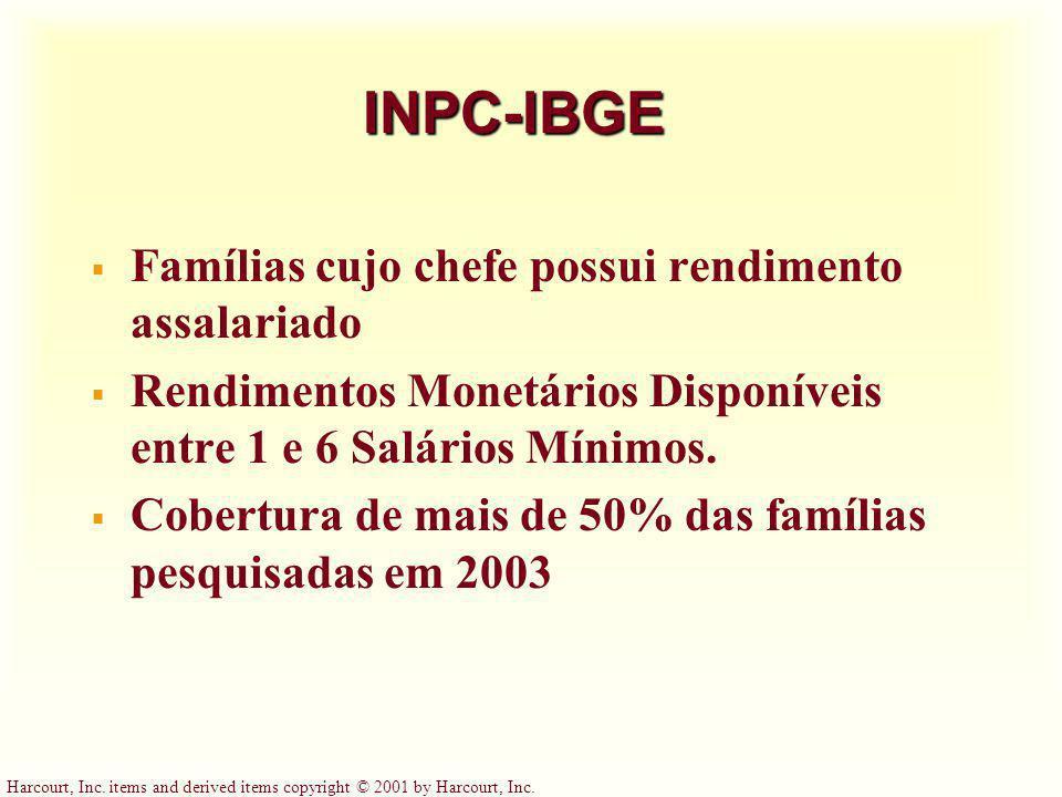 INPC-IBGE Famílias cujo chefe possui rendimento assalariado