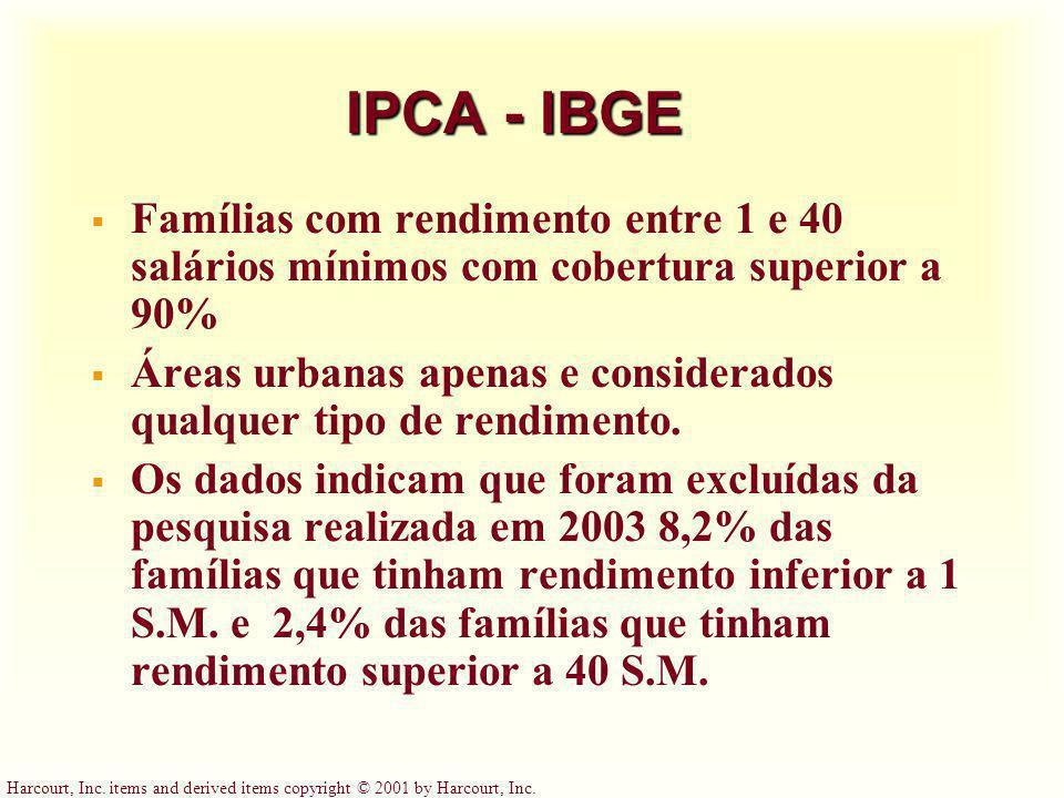 IPCA - IBGE Famílias com rendimento entre 1 e 40 salários mínimos com cobertura superior a 90%