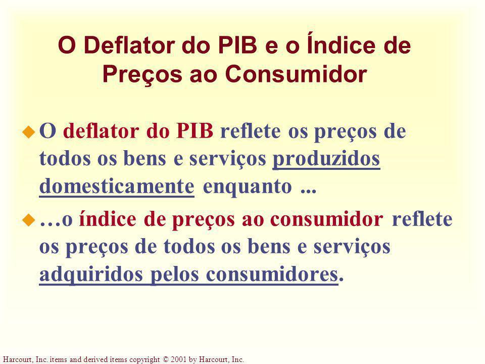 O Deflator do PIB e o Índice de Preços ao Consumidor
