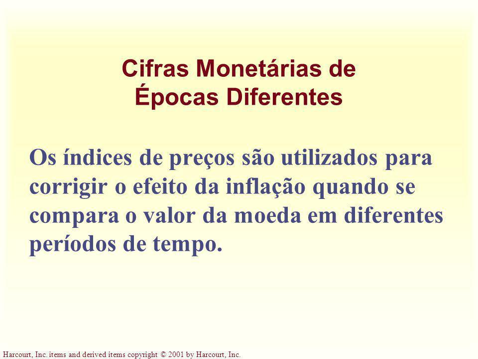 Cifras Monetárias de Épocas Diferentes