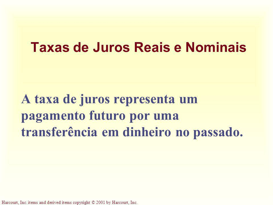 Taxas de Juros Reais e Nominais