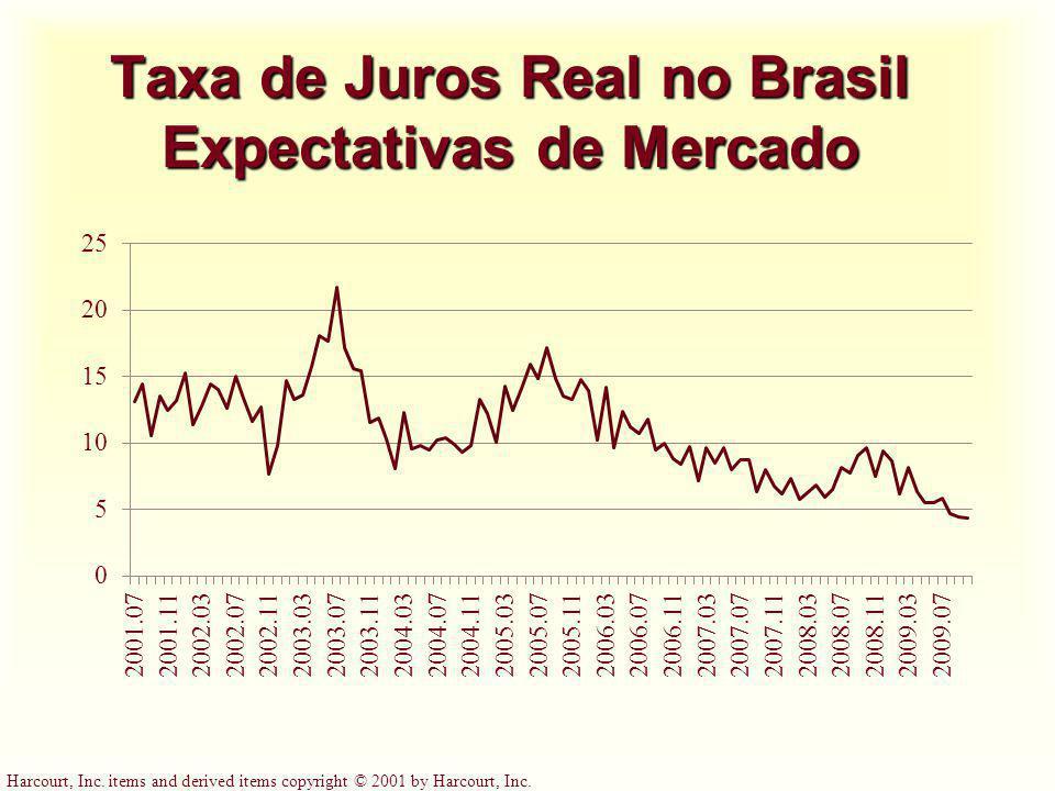 Taxa de Juros Real no Brasil Expectativas de Mercado