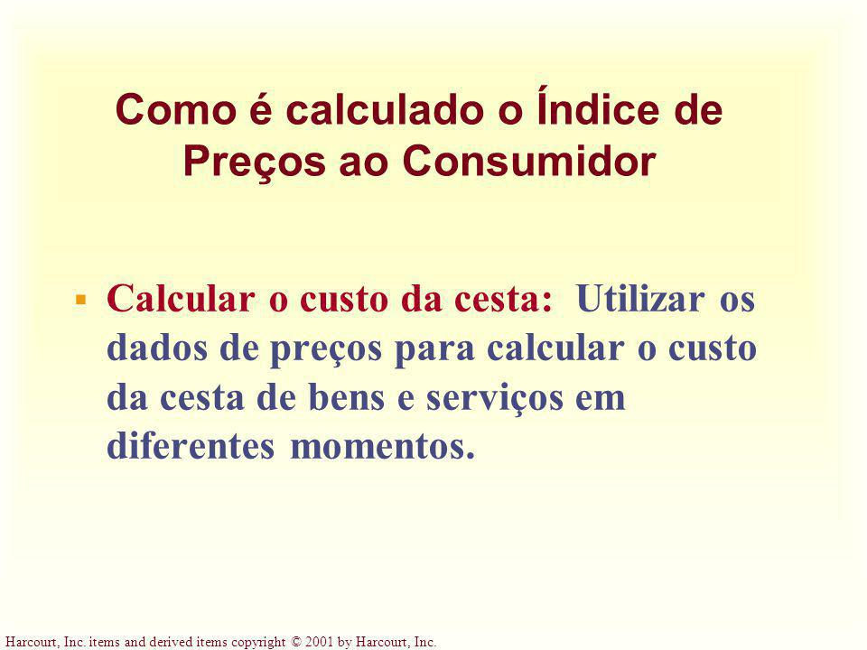 Como é calculado o Índice de Preços ao Consumidor