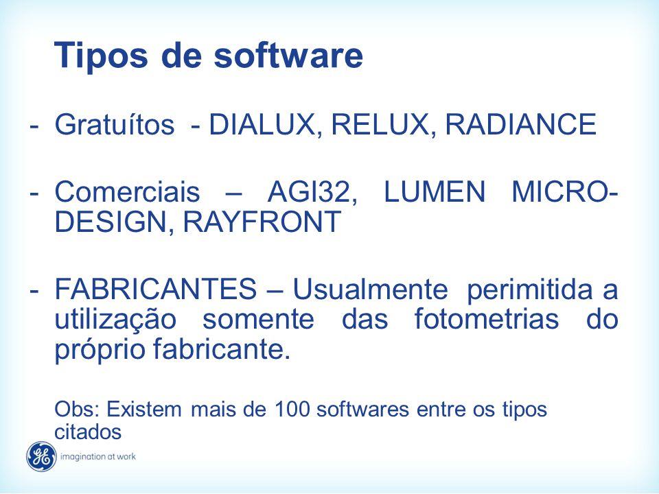 Tipos de software Gratuítos - DIALUX, RELUX, RADIANCE