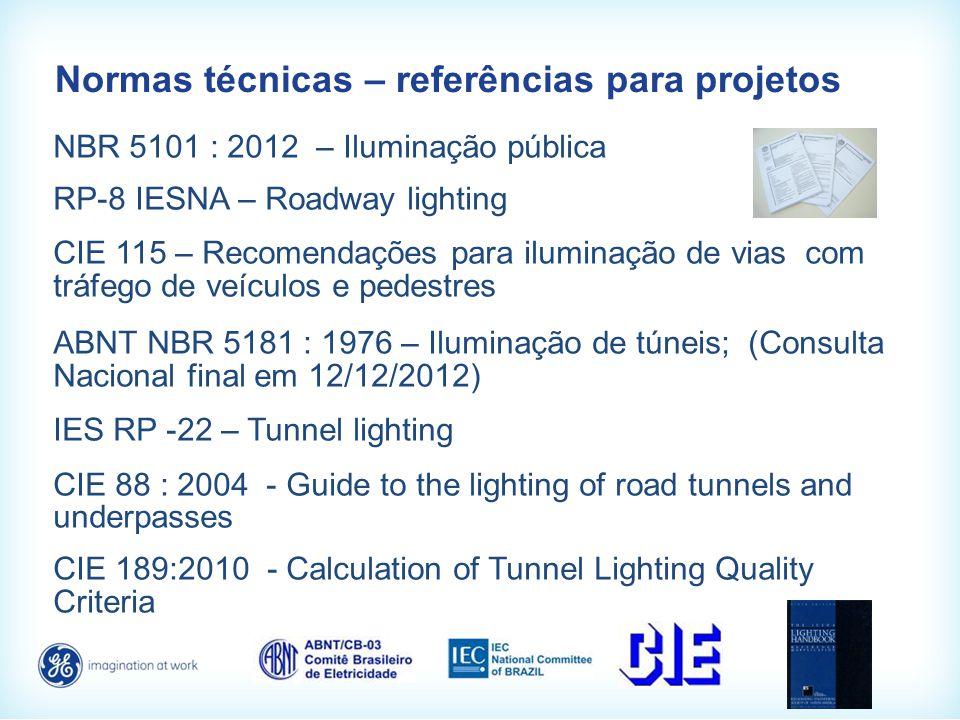 Normas técnicas – referências para projetos