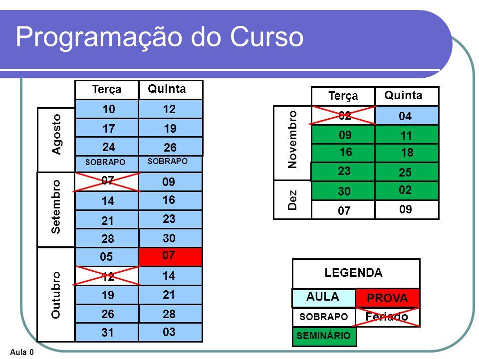 Programação do Curso Terça Quinta Terça Quinta 10 12 02 04 17 19