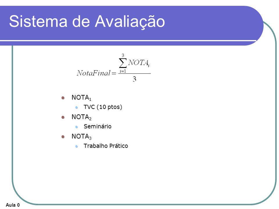 Sistema de Avaliação NOTA1 NOTA2 NOTA3 TVC (10 ptos) Seminário